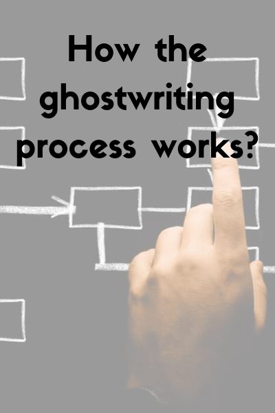How the ghostwriting process works?